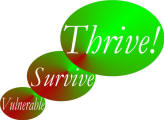 Thrive! Endeavor logo